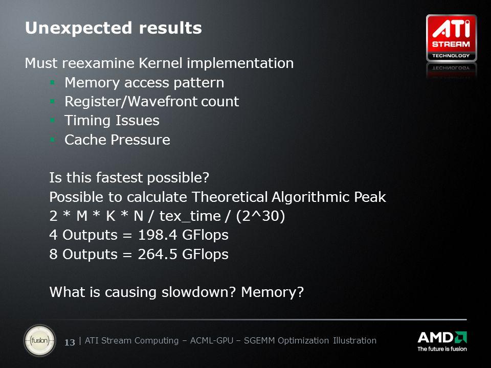 | ATI Stream Computing Update | Confidential 13 | ATI Stream Computing – ACML-GPU – SGEMM Optimization Illustration Unexpected results Must reexamine