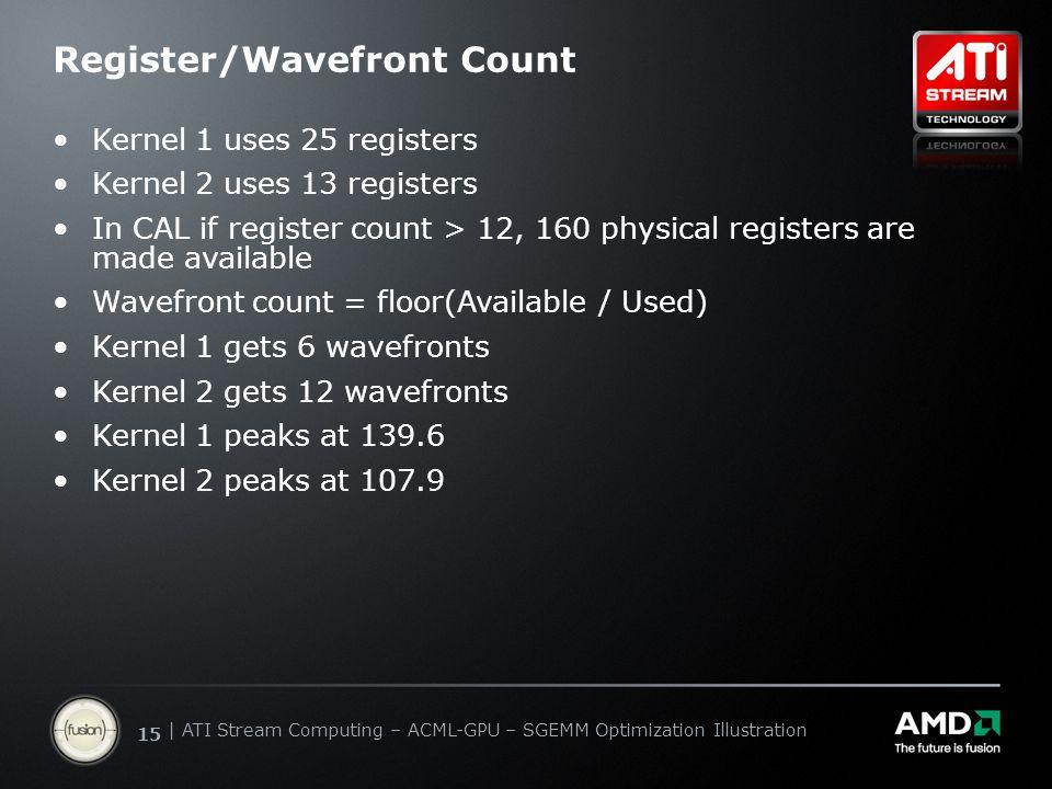 | ATI Stream Computing Update | Confidential 15 | ATI Stream Computing – ACML-GPU – SGEMM Optimization Illustration Register/Wavefront Count Kernel 1
