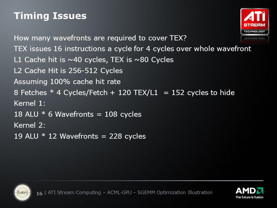 | ATI Stream Computing Update | Confidential 16 | ATI Stream Computing – ACML-GPU – SGEMM Optimization Illustration Timing Issues How many wavefronts