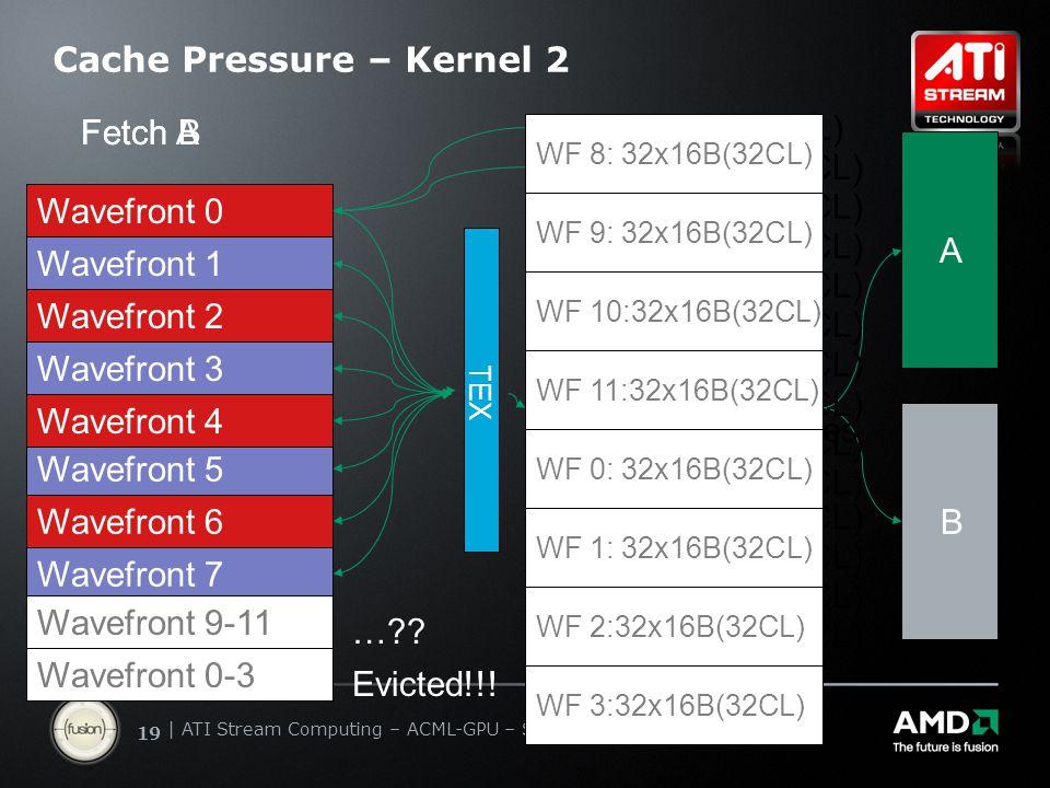   ATI Stream Computing Update   Confidential 19   ATI Stream Computing – ACML-GPU – SGEMM Optimization Illustration Wavefront 5 Wavefront 6 WF 5: 16x16B(16CL) Wavefront 7 WF 6: 16x16B(32CL) WF 7: 32x16B(32CL) Fetch A Cache Pressure – Kernel 2 Wavefront 0 Wavefront 1 Wavefront 2 Wavefront 3 Wavefront 4 TEX A B WF 0: 4x16B(16CL) WF 0: 16x16B(16CL) Fetch B WF 1: 16x16B(16CL) WF 2: 16x16B(16CL) WF 3: 16x16B(16CL) WF 4: 16x16B(16CL) Wavefront 9-11 …?.