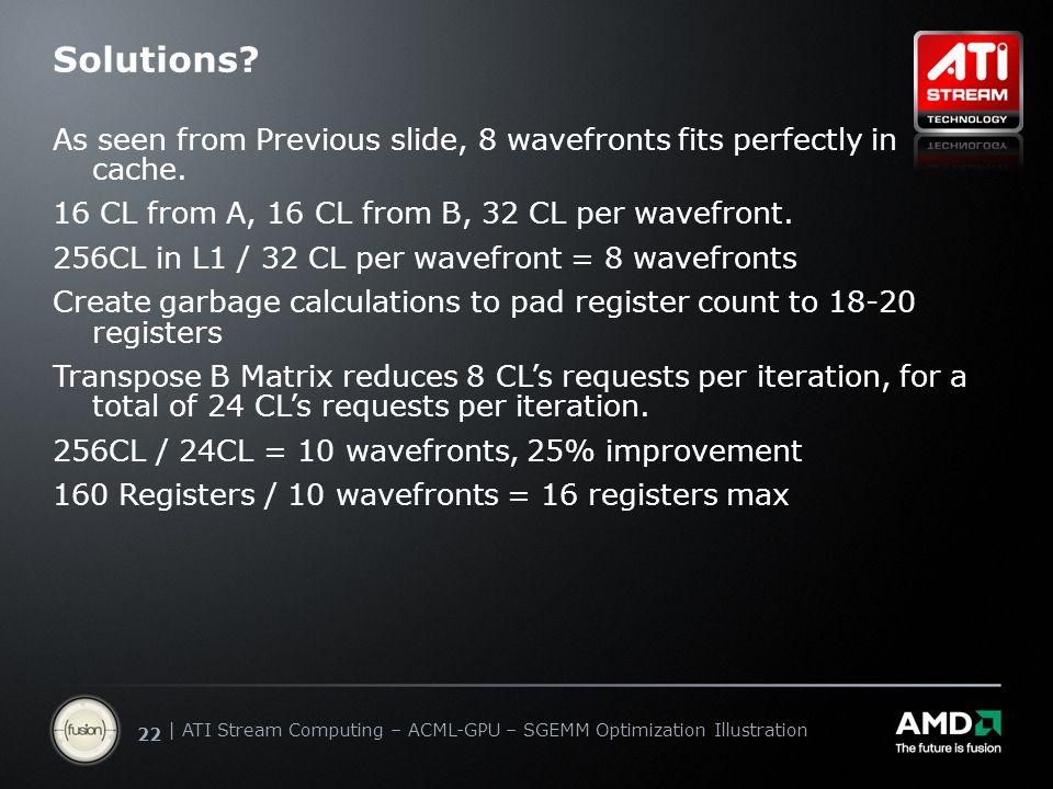 | ATI Stream Computing Update | Confidential 22 | ATI Stream Computing – ACML-GPU – SGEMM Optimization Illustration Solutions? As seen from Previous s