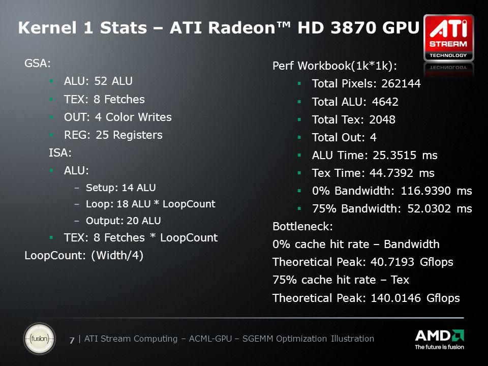   ATI Stream Computing Update   Confidential 77   ATI Stream Computing – ACML-GPU – SGEMM Optimization Illustration Kernel 1 Stats – ATI Radeon™ HD 3870 GPU GSA:  ALU: 52 ALU  TEX: 8 Fetches  OUT: 4 Color Writes  REG: 25 Registers ISA:  ALU: –Setup: 14 ALU –Loop: 18 ALU * LoopCount –Output: 20 ALU  TEX: 8 Fetches * LoopCount LoopCount: (Width/4) Perf Workbook(1k*1k):  Total Pixels: 262144  Total ALU: 4642  Total Tex: 2048  Total Out: 4  ALU Time: 25.3515 ms  Tex Time: 44.7392 ms  0% Bandwidth: 116.9390 ms  75% Bandwidth: 52.0302 ms Bottleneck: 0% cache hit rate – Bandwidth Theoretical Peak: 40.7193 Gflops 75% cache hit rate – Tex Theoretical Peak: 140.0146 Gflops