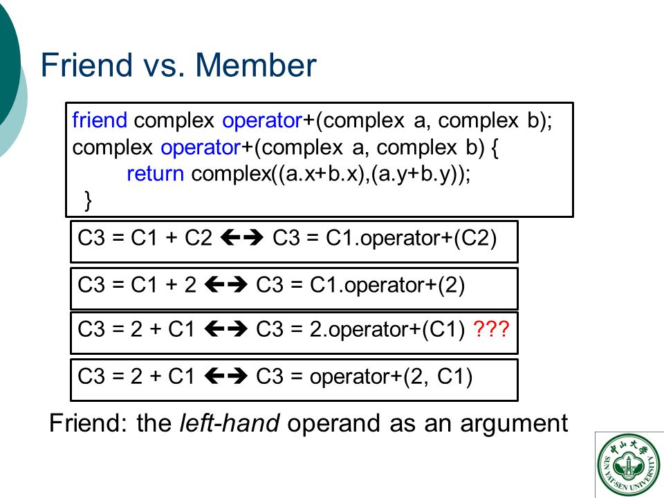 Friend: the left-hand operand as an argument Friend vs. Member C3 = C1 + C2  C3 = C1.operator+(C2) C3 = C1 + 2  C3 = C1.operator+(2) C3 = 2 + C1 