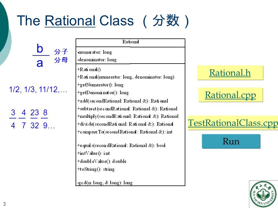 The Rational Class (分数) 3 1/2, 1/3, 11/12,… … b a Rational.cpp Run Rational.h TestRationalClass.cpp 分子 分母