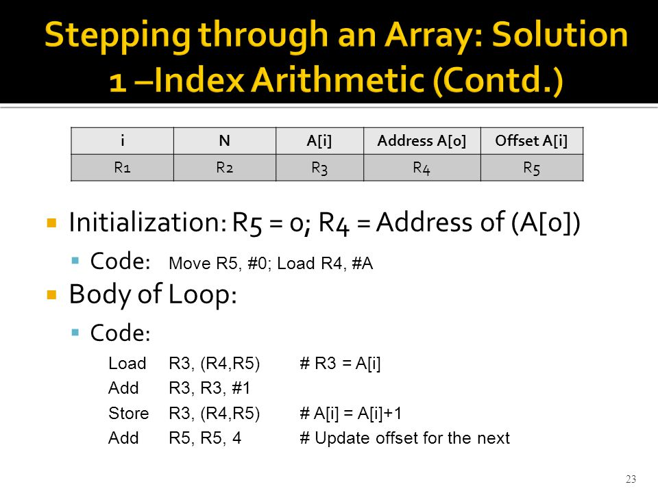  Initialization: R5 = 0; R4 = Address of (A[0])  Code: Move R5, #0; Load R4, #A  Body of Loop:  Code: LoadR3, (R4,R5)# R3 = A[i] AddR3, R3, #1 StoreR3, (R4,R5)# A[i] = A[i]+1 AddR5, R5, 4# Update offset for the next 23 iNA[i]Address A[0]Offset A[i] R1R2R3R4R5