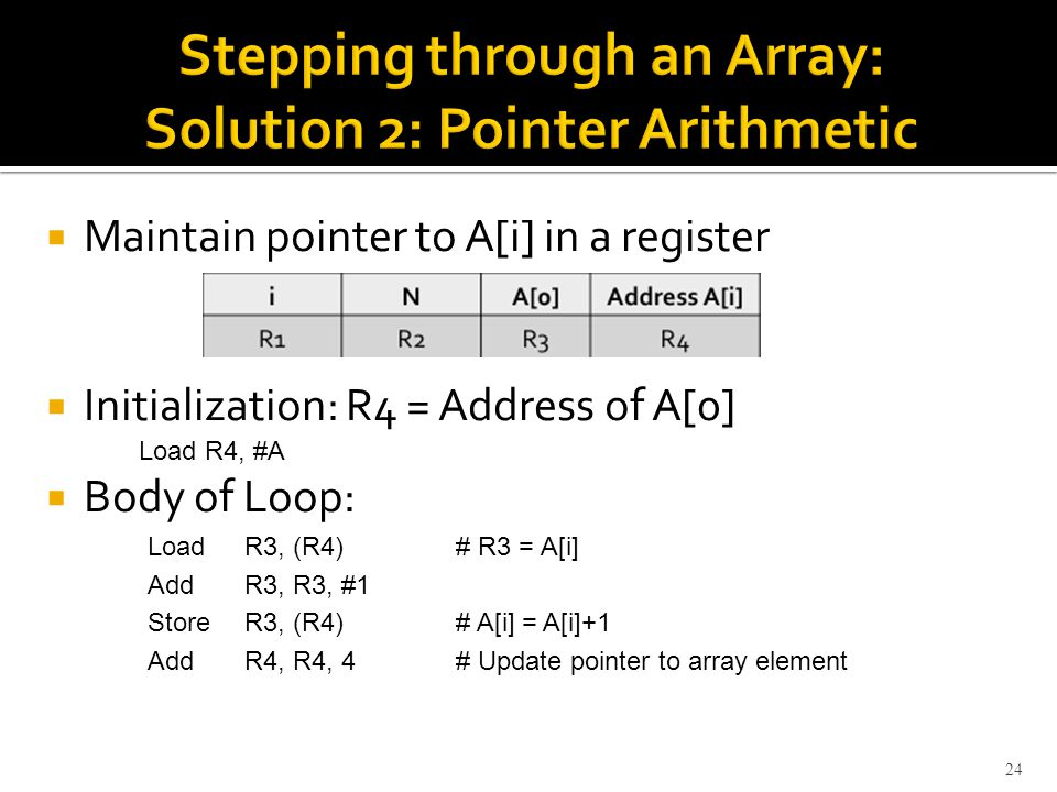  Maintain pointer to A[i] in a register  Initialization: R4 = Address of A[0] Load R4, #A  Body of Loop: LoadR3, (R4)# R3 = A[i] AddR3, R3, #1 StoreR3, (R4)# A[i] = A[i]+1 AddR4, R4, 4# Update pointer to array element 24