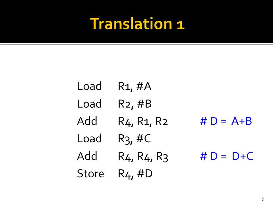 Load R1, #A Load R2, #B AddR4, R1, R2# D = A+B LoadR3, #C AddR4, R4, R3# D = D+C StoreR4, #D 5