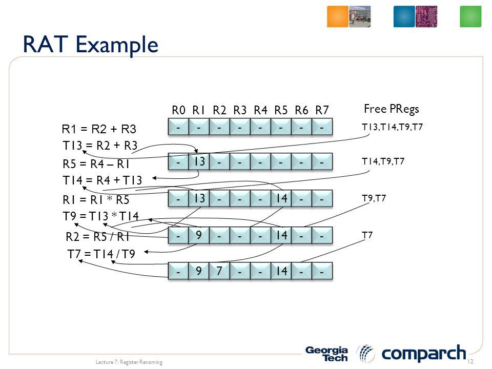 Lecture 7: Register Renaming 12 R1 = R2 + R3 R0 - - R1 - - R2 - - R3 - - R4 - - R5 - - R6 - - R7 - - T13, T14, T9, T7 Free PRegs T13 = R2 + R3 - - 13 - - - - - - - - - - - - T14, T9, T7 R5 = R4 – R1 T14 = R4 + T13 - - 13 - - - - - - 14 - - - - R1 = R1 * R5 T9, T7 T9 = T13 * T14 - - 9 9 - - - - - - 14 - - - - R2 = R5 / R1 T7 T7 = T14 / T9 - - 9 9 7 7 - - - - 14 - - - -