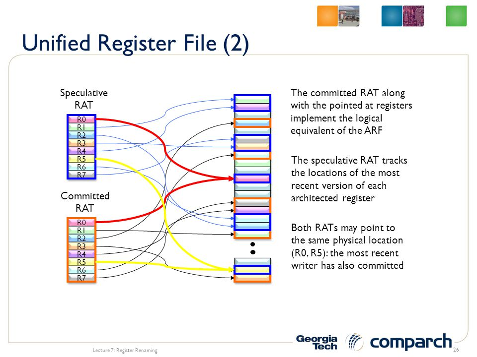 Lecture 7: Register Renaming 26 R0 Speculative RAT R1 R2 R3 R4 R5 R6 R7 R0 Committed RAT R1 R2 R3 R4 R5 R6 R7 The committed RAT along with the pointed at registers implement the logical equivalent of the ARF The speculative RAT tracks the locations of the most recent version of each architected register Both RATs may point to the same physical location (R0, R5): the most recent writer has also committed