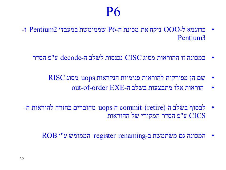 32 P6 כדוגמא ל-OOO ניקח את מכונת ה-P6 שממומשת במעבדי Pentium2 ו- Pentium3 במכונה זו ההוראות מסוג CISC נכנסות לשלב ה-decode ע פ הסדר שם הן מפורקות להוראות פנימיות הנקראות uops מסוג RISC הוראות אלו מתבצעות בשלב ה-EXE out-of-order לבסוף בשלב ה-commit (retire) ה-uops מחוברים בחזרה להוראות ה- CICS ע פ הסדר המקורי של ההוראות המכונה גם משתמשת ב-register renaming הממומש ע י ROB