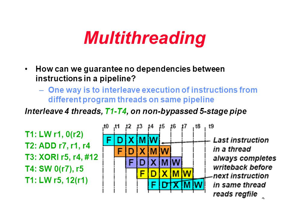 Multithreading How can we guarantee no dependencies between instructions in a pipeline? –One way is to interleave execution of instructions from diffe