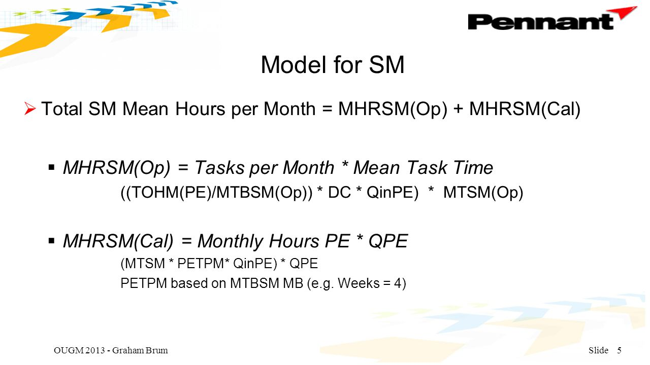 Model for SM  Total SM Mean Hours per Month = MHRSM(Op) + MHRSM(Cal)  MHRSM(Op) = Tasks per Month * Mean Task Time ((TOHM(PE)/MTBSM(Op)) * DC * QinPE) * MTSM(Op)  MHRSM(Cal) = Monthly Hours PE * QPE (MTSM * PETPM* QinPE) * QPE PETPM based on MTBSM MB (e.g.