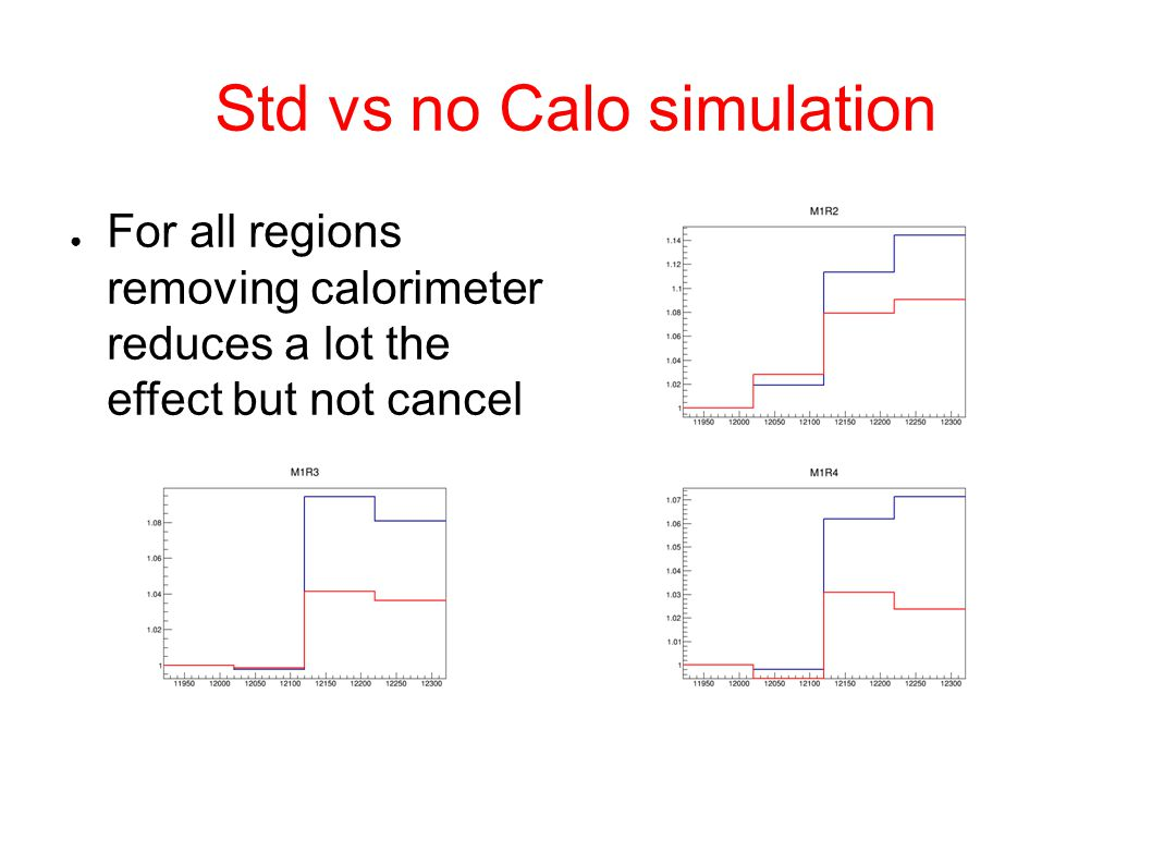 Std vs no Calo simulation ● For all regions removing calorimeter reduces a lot the effect but not cancel