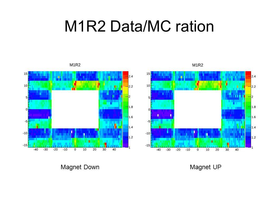 M1R2 Data/MC ration Magnet DownMagnet UP
