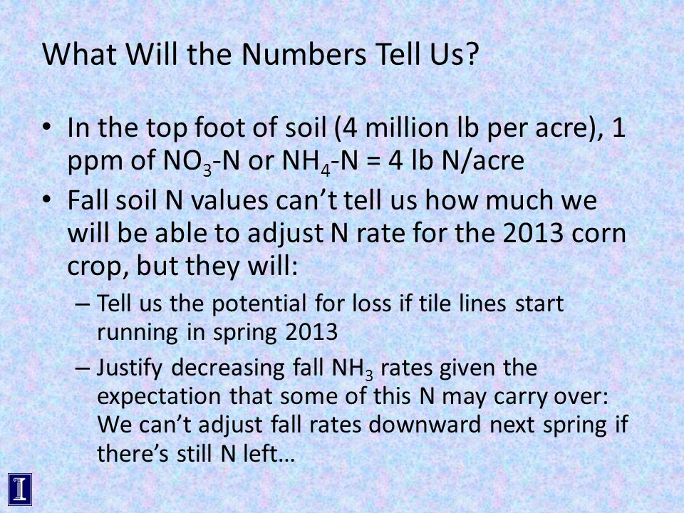 What Will the Numbers Tell Us.