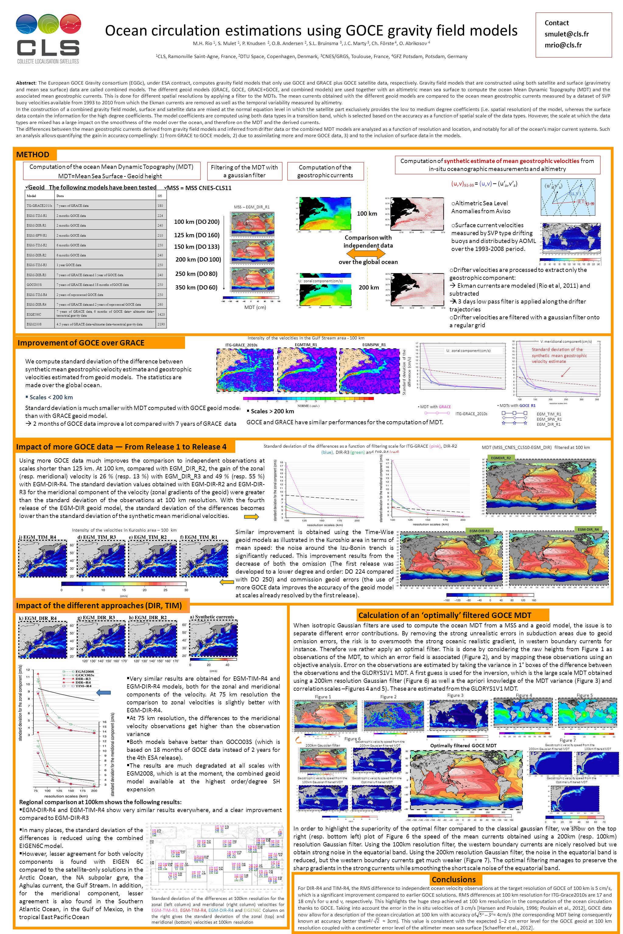 Ocean circulation estimations using GOCE gravity field models M.H. Rio 1, S. Mulet 1, P. Knudsen 2, O.B. Andersen 2, S.L. Bruinsma 3, J.C. Marty 3, Ch