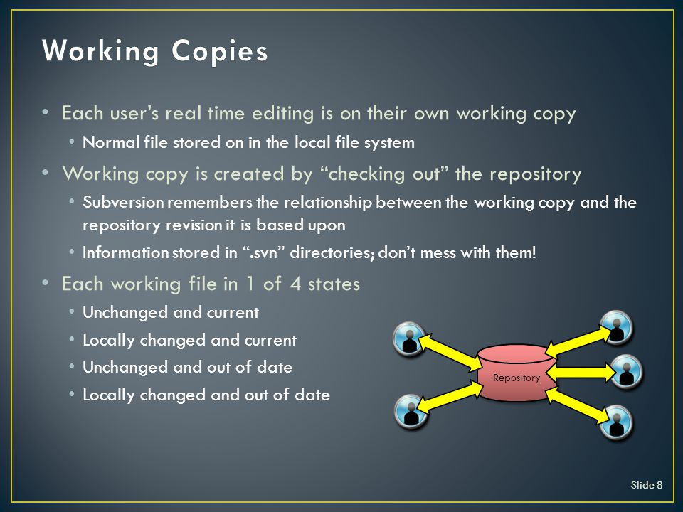 Each user's real time editing is on their own working copy Normal file stored on in the local file system Working copy is created by checking out the repository Subversion remembers the relationship between the working copy and the repository revision it is based upon Information stored in .svn directories; don't mess with them.