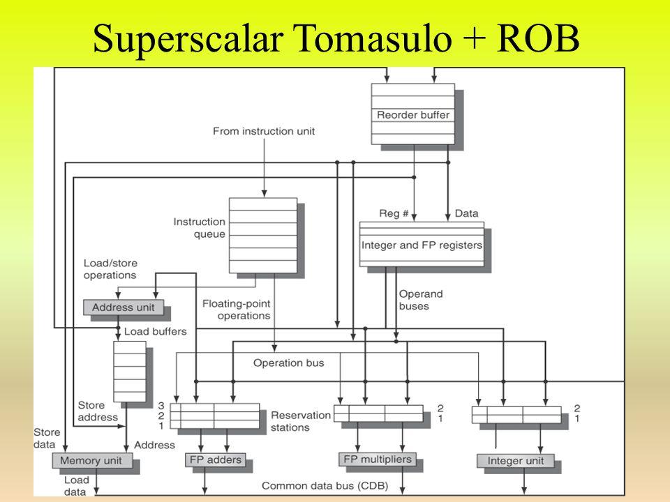 Superscalar Tomasulo + ROB