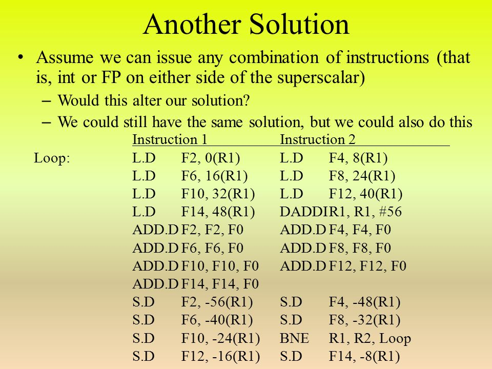 Another Solution Assume we can issue any combination of instructions (that is, int or FP on either side of the superscalar) – Would this alter our solution.