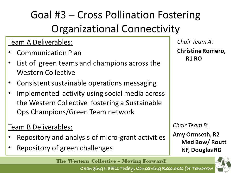 Changing Habits Today, Conserving Resources for Tomorrow The Western Collective – Moving Forward! Goal #3 – Cross Pollination Fostering Organizational
