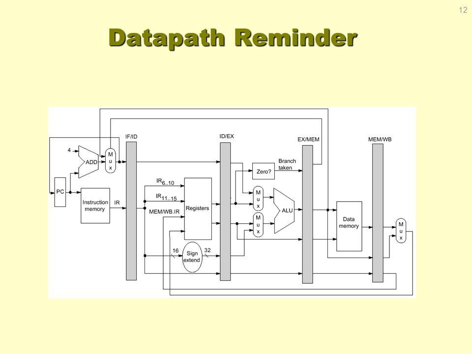 Datapath Reminder 12