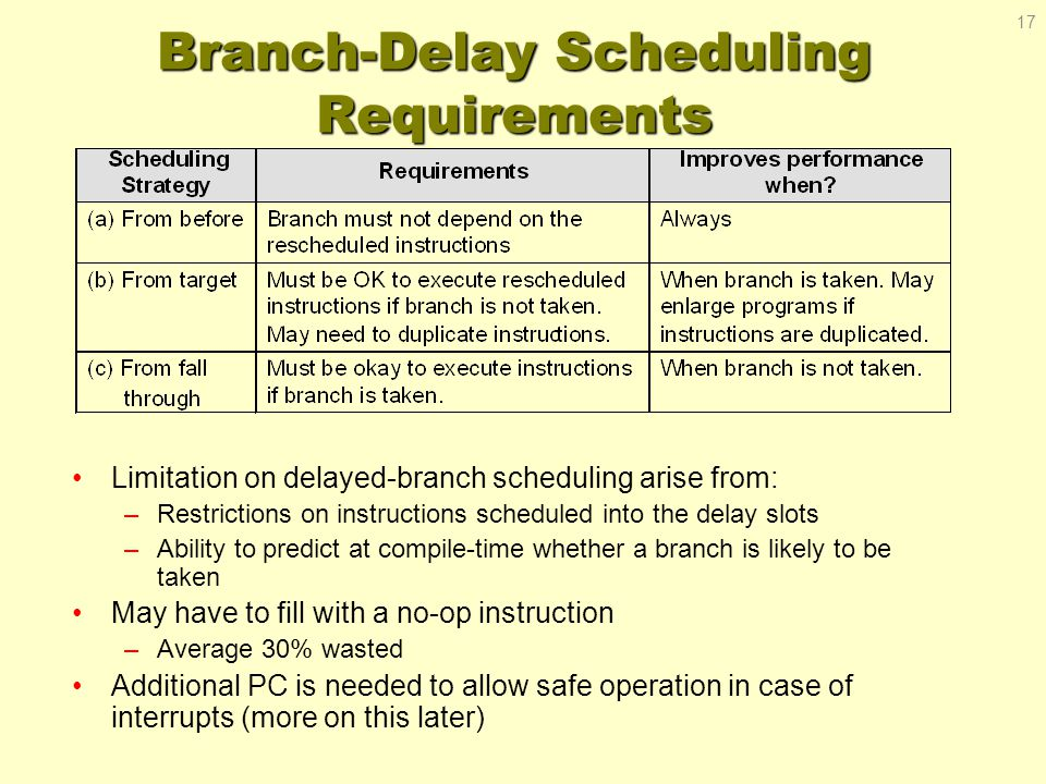 Example: Evaluating Branch Alternatives Assume: 14% Conditional & Unconditional 65% Taken; 52% Delay slots not usefully filled Scheduling SchemeBranch Penalty CPIPipeline Speedup Speedup vs stall Stall pipeline3.001.423.521.00 Predict taken1.001.144.391.25 Predict not taken1.001.094.581.30 Delayed branch0.521.074.661.32 Slide: David Culler 18