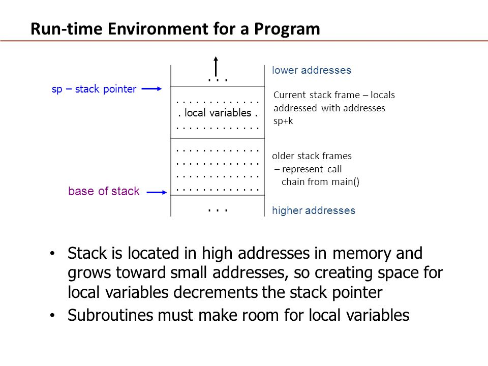 Run-time Environment for a Program base of stack sp – stack pointer higher addresses Stack is located in high addresses in memory and grows toward small addresses, so creating space for local variables decrements the stack pointer Subroutines must make room for local variables.................