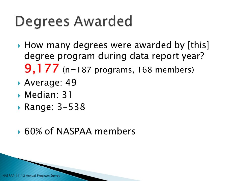  How many degrees were awarded by [this] degree program during data report year.