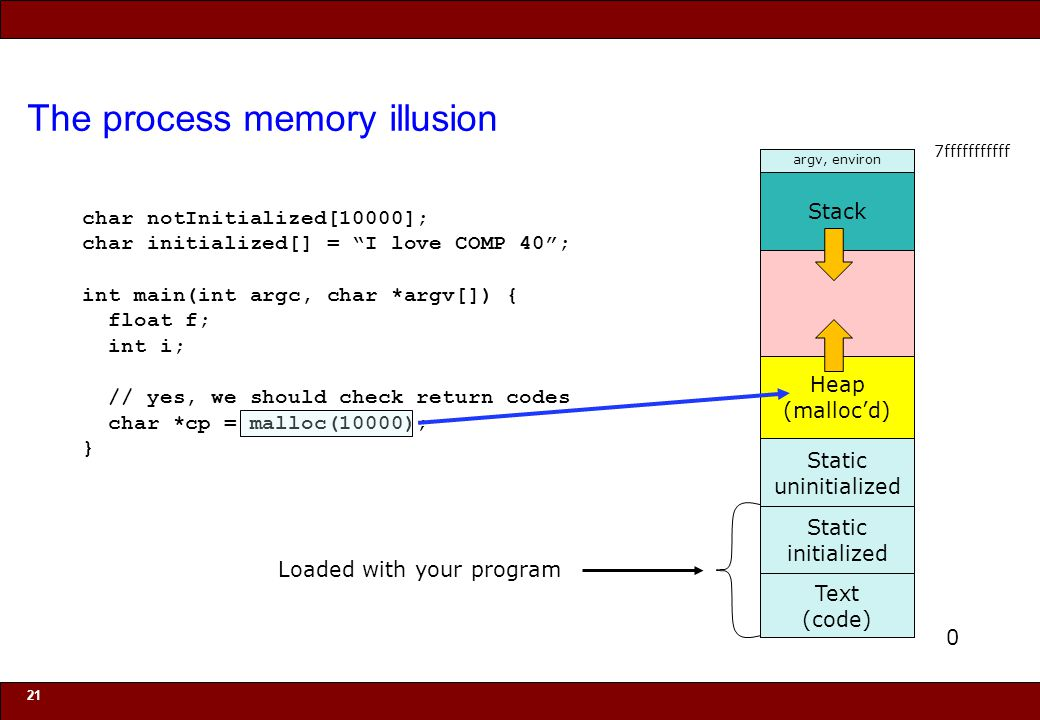 © 2010 Noah Mendelsohn The process memory illusion 21 Stack Text (code) Static initialized Static uninitialized Heap (malloc'd) argv, environ Loaded w