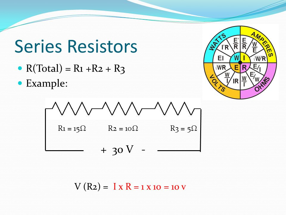 Series Resistors R(Total) = R1 +R2 + R3 Example: R1 = 15Ω R2 = 10Ω R3 = 5Ω V (R2) = I x R = 1 x 10 = 10 v + 30 V -