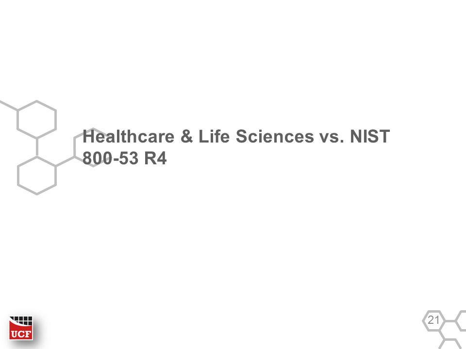 Healthcare & Life Sciences vs. NIST 800-53 R4 21