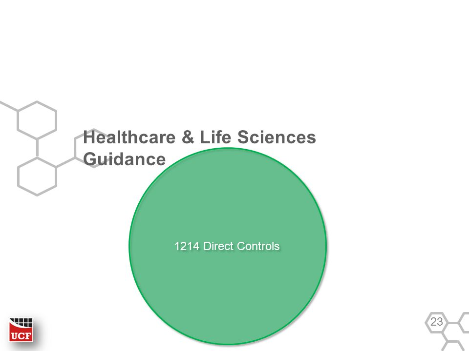 Healthcare & Life Sciences Guidance 23 1214 Direct Controls