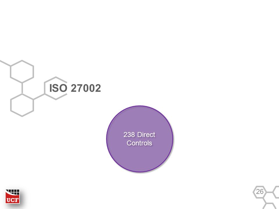 ISO 27002 26 238 Direct Controls