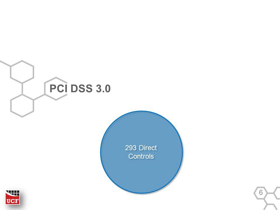 PCI DSS 3.0 6 293 Direct Controls