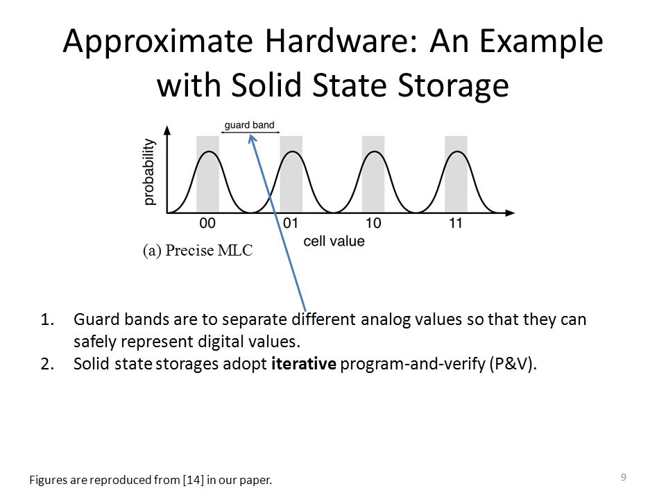 Approximate Hardware: An Example with Solid State Storage 9 Figures are reproduced from [14] in our paper. 1.Guard bands are to separate different ana