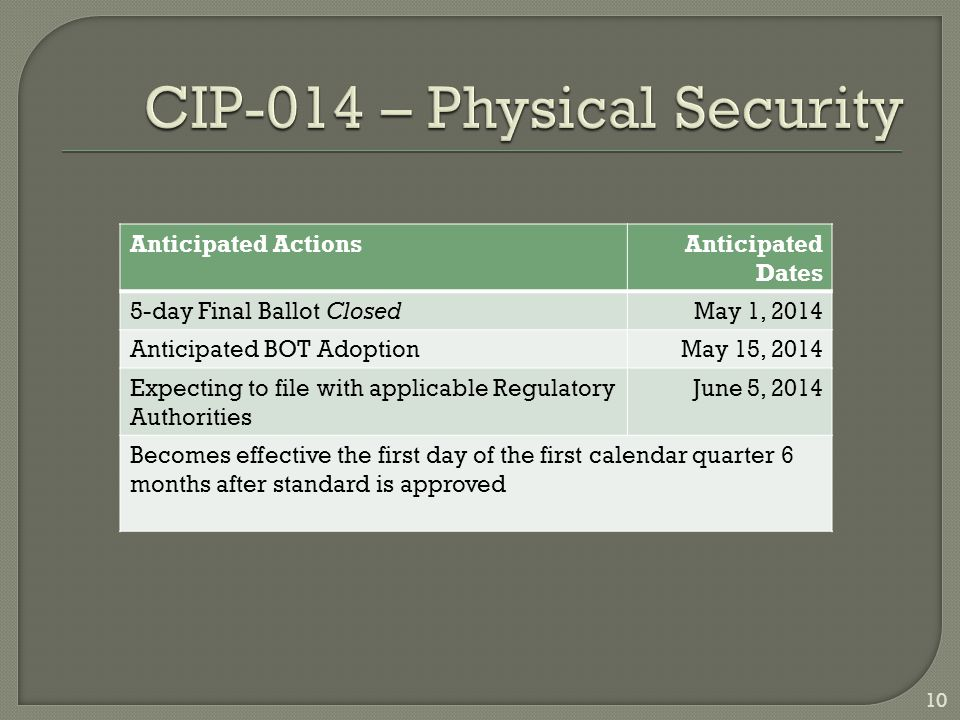 Anticipated ActionsAnticipated Dates 5-day Final Ballot ClosedMay 1, 2014 Anticipated BOT AdoptionMay 15, 2014 Expecting to file with applicable Regul