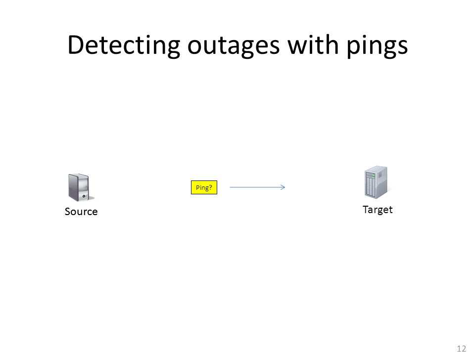 12 Detecting outages with pings Source Target Source Ping?