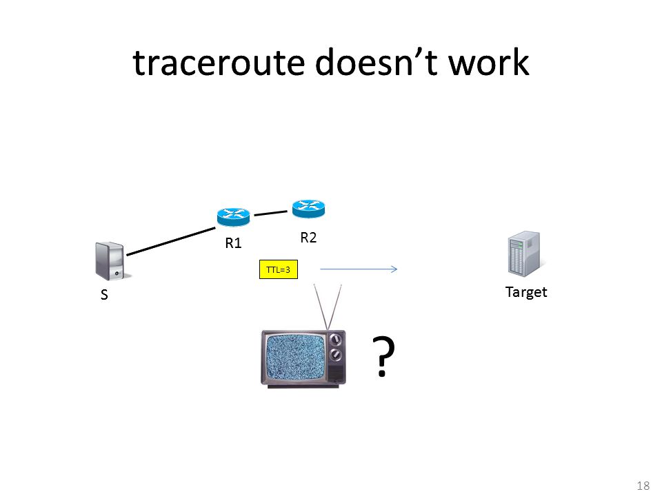 18 traceroute doesn't work S R1 Target ? TTL=3 traceroute doesn't work S R1 Target R2