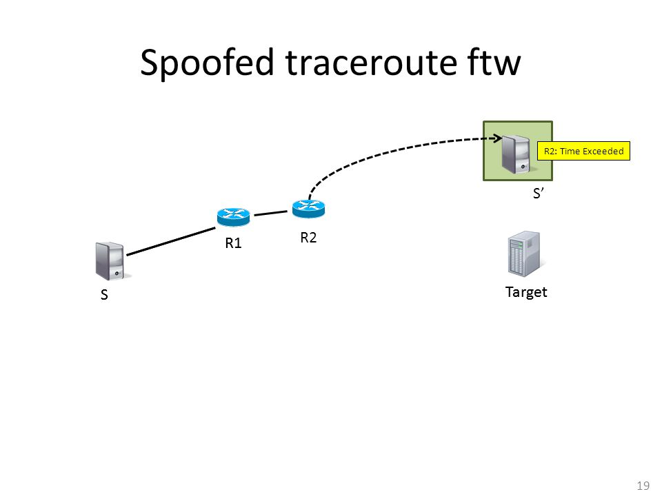 19 Spoofed traceroute ftw S R1 Target S R1 Target S' R2 R2: Time Exceeded