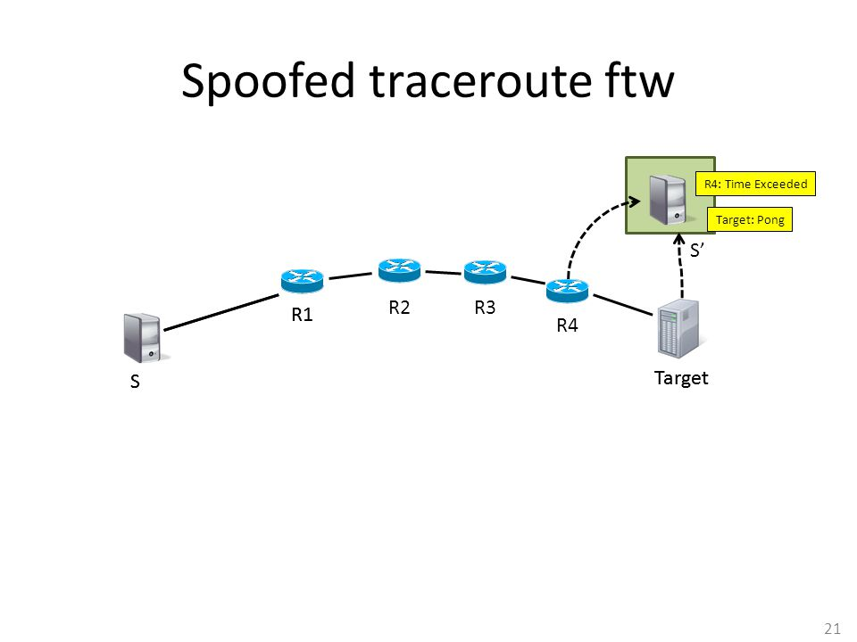 21 Spoofed traceroute ftw S R1 Target S R1 Target S' R2 R4: Time Exceeded R3 R4 Target: Pong