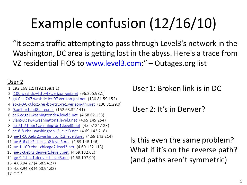 "9 Example confusion (12/16/10) ""It seems traffic attempting to pass through Level3's network in the Washington, DC area is getting lost in the abyss."