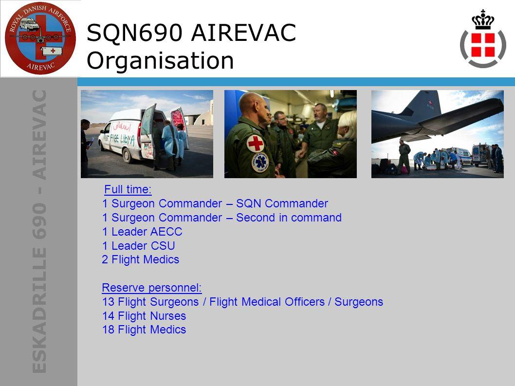 ESKADRILLE 690 - AIREVAC SQN690 AIREVAC Organisation Full time: 1 Surgeon Commander – SQN Commander 1 Surgeon Commander – Second in command 1 Leader A