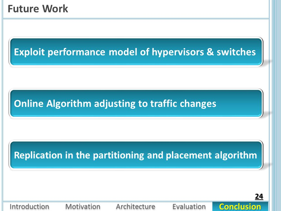 Introduction Motivation Architecture Evaluation Conclusion Future Work 24 Exploit performance model of hypervisors & switches Online Algorithm adjusting to traffic changes Replication in the partitioning and placement algorithm
