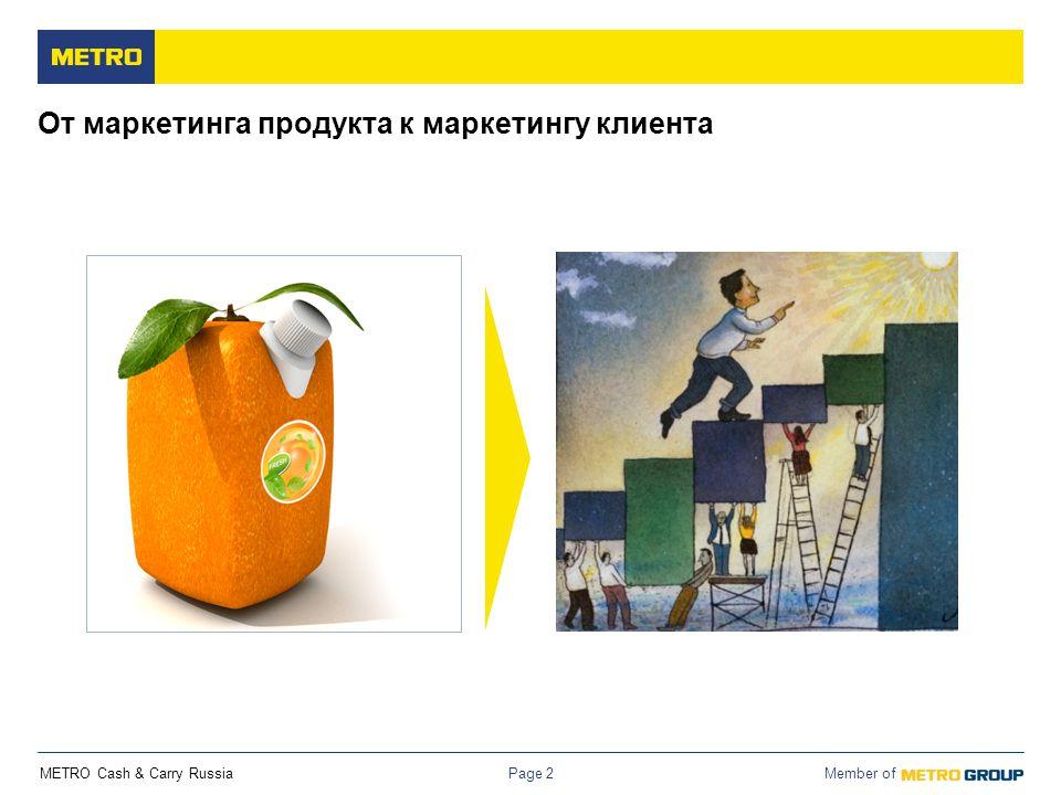 METRO Cash & Carry Russia Member of Page 2 От маркетинга продукта к маркетингу клиента