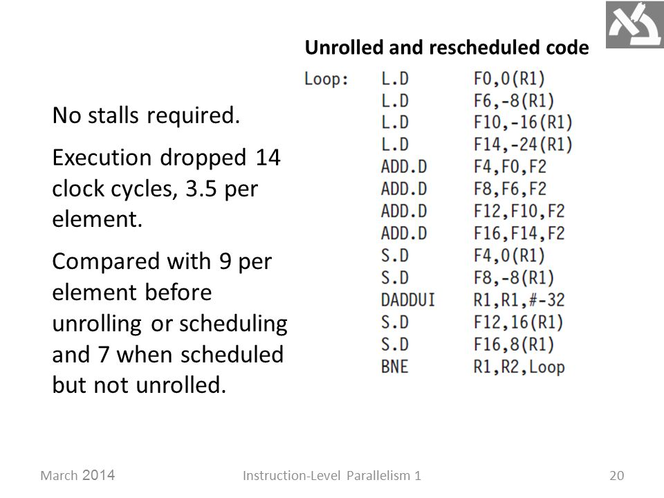 March 2014Instruction-Level Parallelism 120 Unrolled and rescheduled code No stalls required.