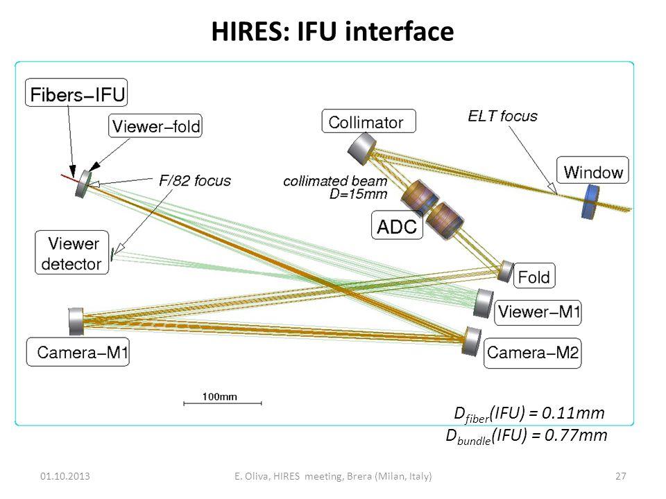 HIRES: IFU interface 01.10.2013E.