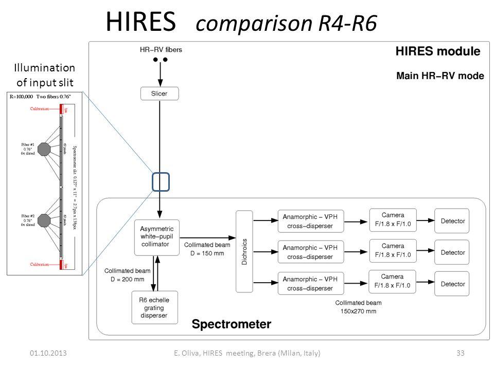 HIRES comparison R4-R6 01.10.2013E.