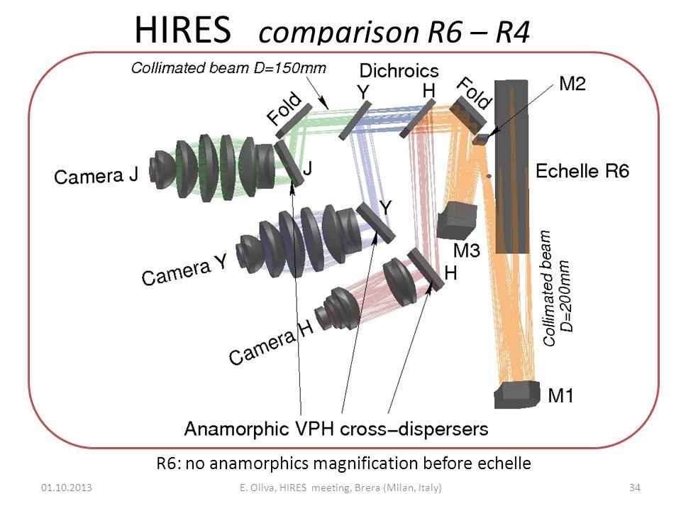 HIRES comparison R6 – R4 01.10.2013E.