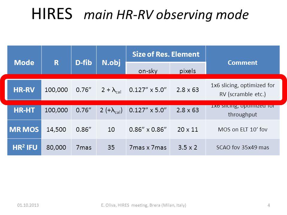 HIRES main HR-RV observing mode 01.10.2013E.