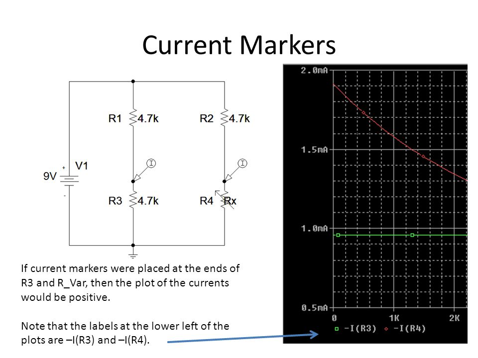 Current Markers If current markers were placed at the ends of R3 and R_Var, then the plot of the currents would be positive.